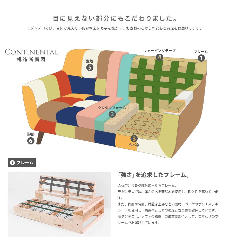 """Mode and Natural Continental Sofa top down view"""" /> <img src="""