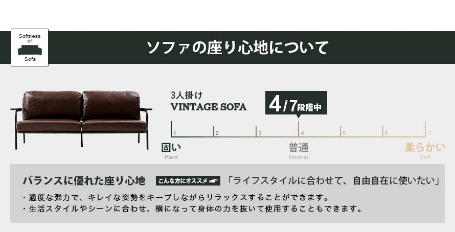 The sofa has a normal cushion firmness.
